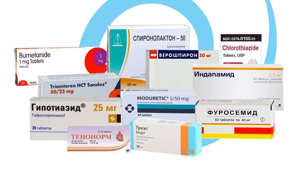 диуретики